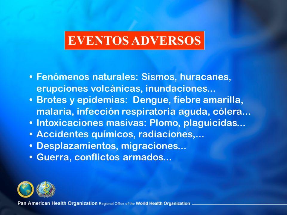 Fenómenos naturales: Sismos, huracanes, erupciones volcánicas, inundaciones... Brotes y epidemias: Dengue, fiebre amarilla, malaria, infección respira