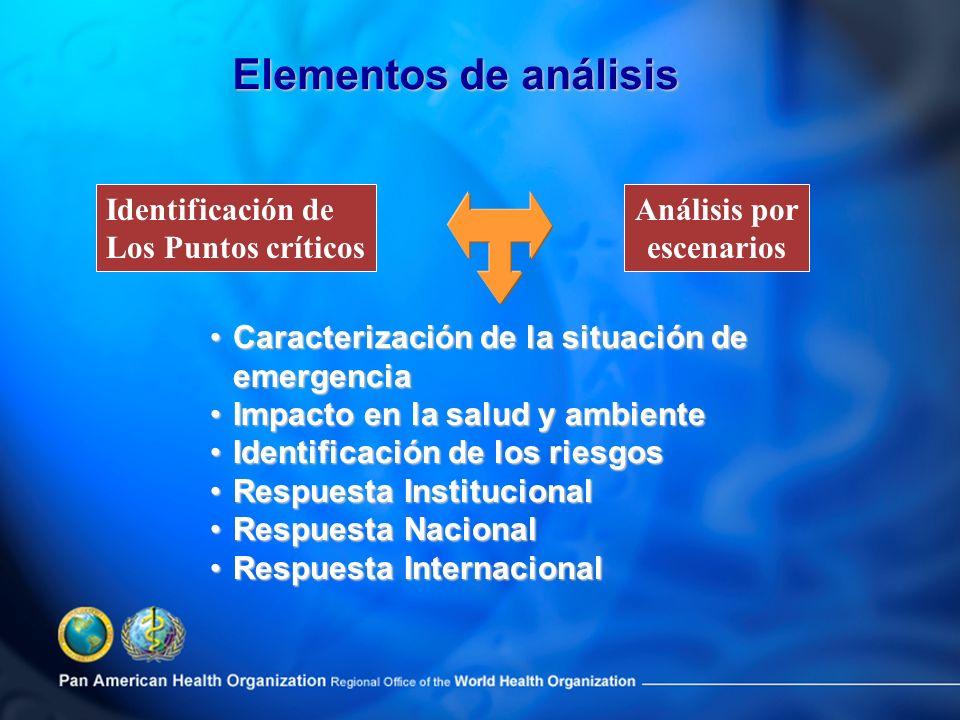 Caracterización de la situación de emergenciaCaracterización de la situación de emergencia Impacto en la salud y ambienteImpacto en la salud y ambient