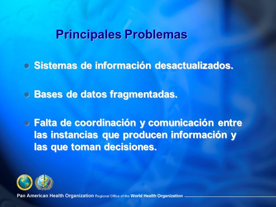 Principales Problemas Sistemas de información desactualizados. Sistemas de información desactualizados. Bases de datos fragmentadas. Bases de datos fr