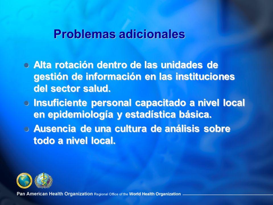 Alta rotación dentro de las unidades de gestión de información en las instituciones del sector salud. Alta rotación dentro de las unidades de gestión