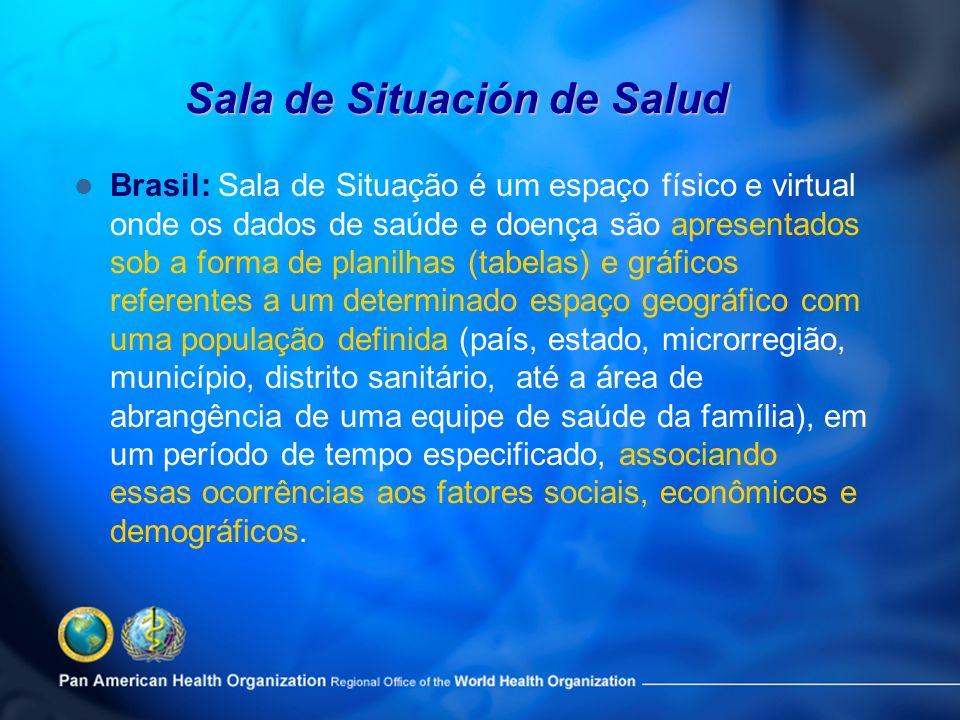 Brasil: Sala de Situação é um espaço físico e virtual onde os dados de saúde e doença são apresentados sob a forma de planilhas (tabelas) e gráficos r