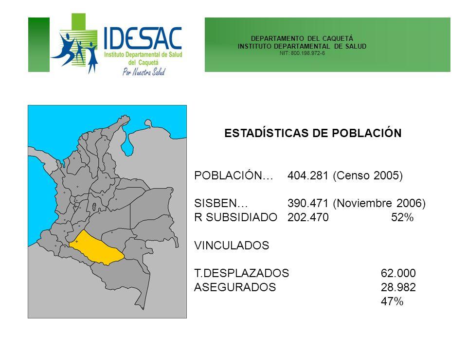 DEPARTAMENTO DEL CAQUETÁ INSTITUTO DEPARTAMENTAL DE SALUD NIT: 800.198.972-6 ESTADÍSTICAS DE POBLACIÓN POBLACIÓN…404.281 (Censo 2005) SISBEN… 390.471
