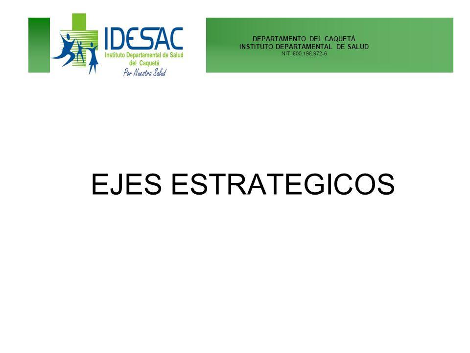 DEPARTAMENTO DEL CAQUETÁ INSTITUTO DEPARTAMENTAL DE SALUD NIT: 800.198.972-6 EJES ESTRATEGICOS