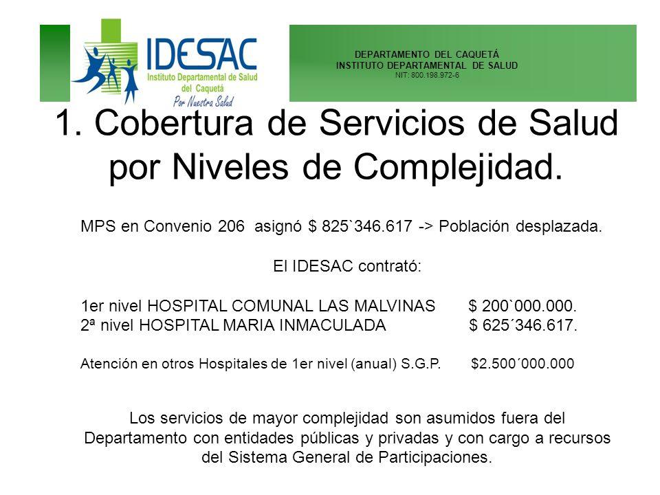 DEPARTAMENTO DEL CAQUETÁ INSTITUTO DEPARTAMENTAL DE SALUD NIT: 800.198.972-6 1. Cobertura de Servicios de Salud por Niveles de Complejidad. MPS en Con