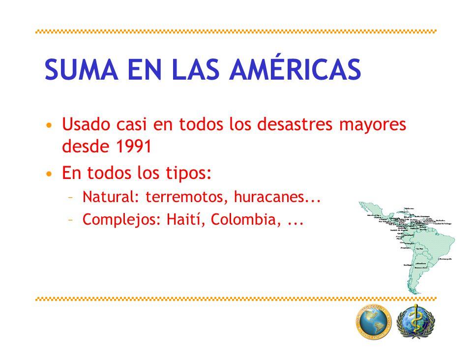SUMA EN LAS AMÉRICAS Usado casi en todos los desastres mayores desde 1991 En todos los tipos: –Natural: terremotos, huracanes... –Complejos: Haití, Co