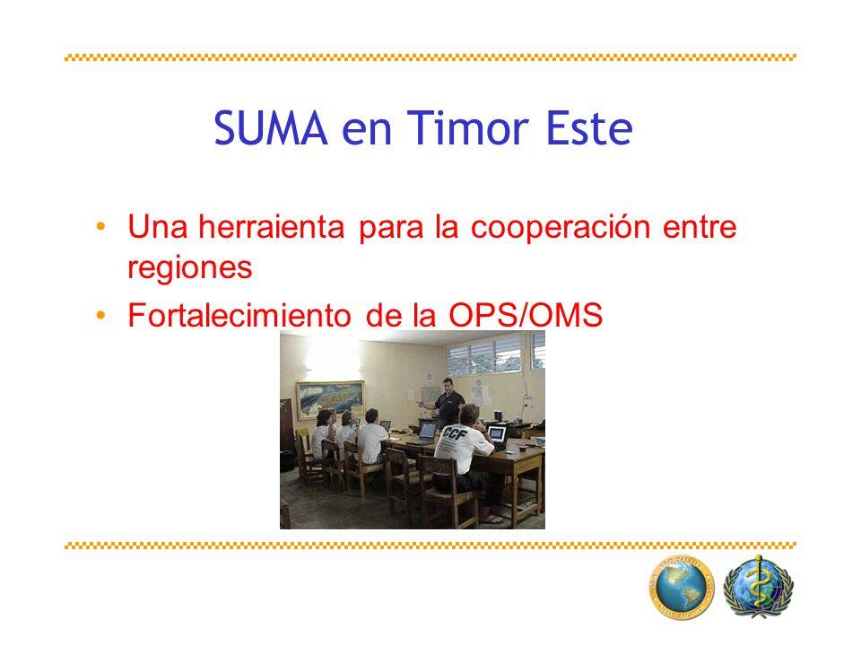Una herraienta para la cooperación entre regiones Fortalecimiento de la OPS/OMS SUMA en Timor Este