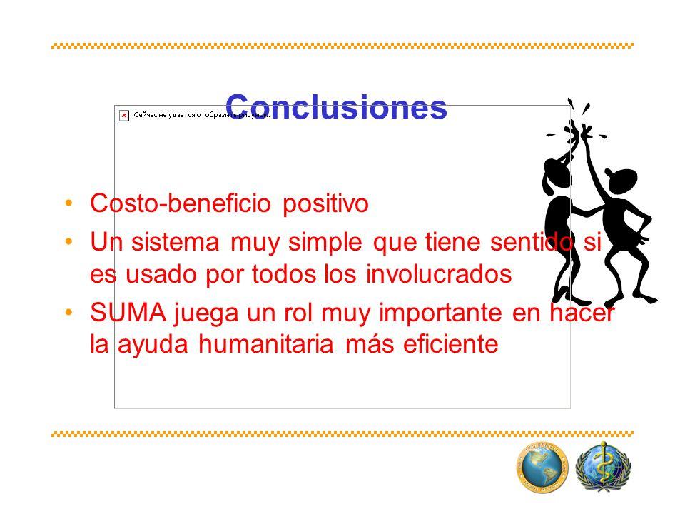 Conclusiones Costo-beneficio positivo Un sistema muy simple que tiene sentido si es usado por todos los involucrados SUMA juega un rol muy importante