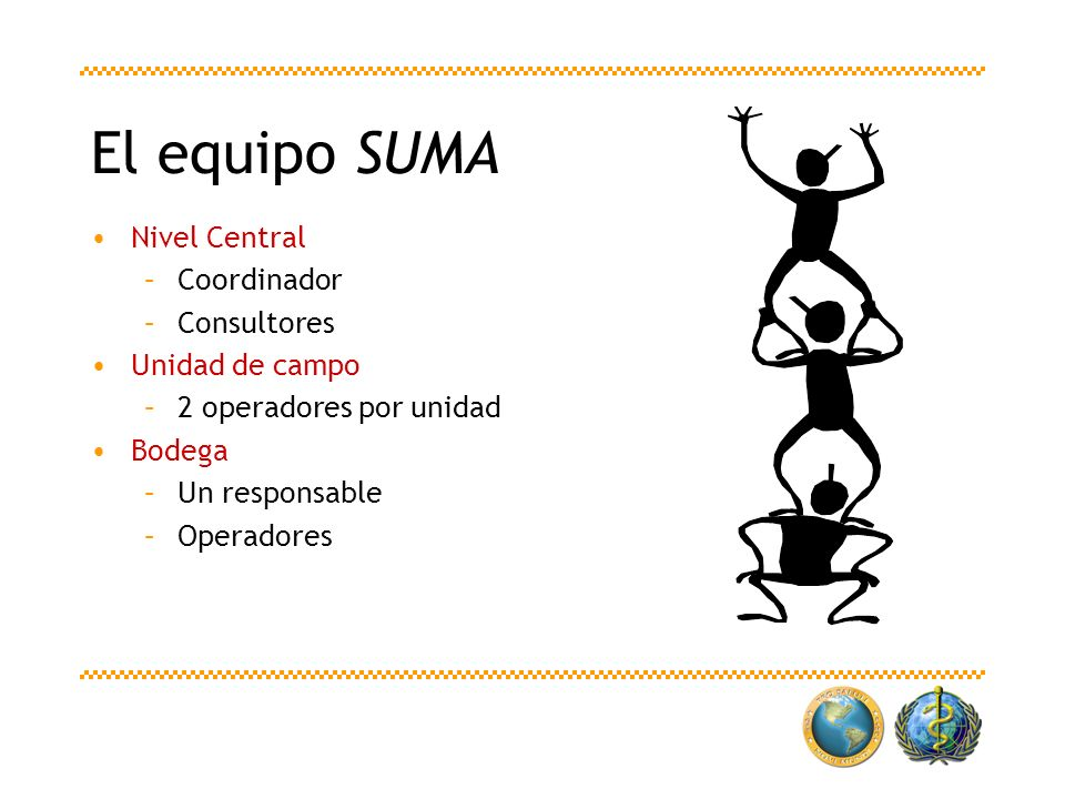 Nivel Central –Coordinador –Consultores Unidad de campo –2 operadores por unidad Bodega –Un responsable –Operadores El equipo SUMA