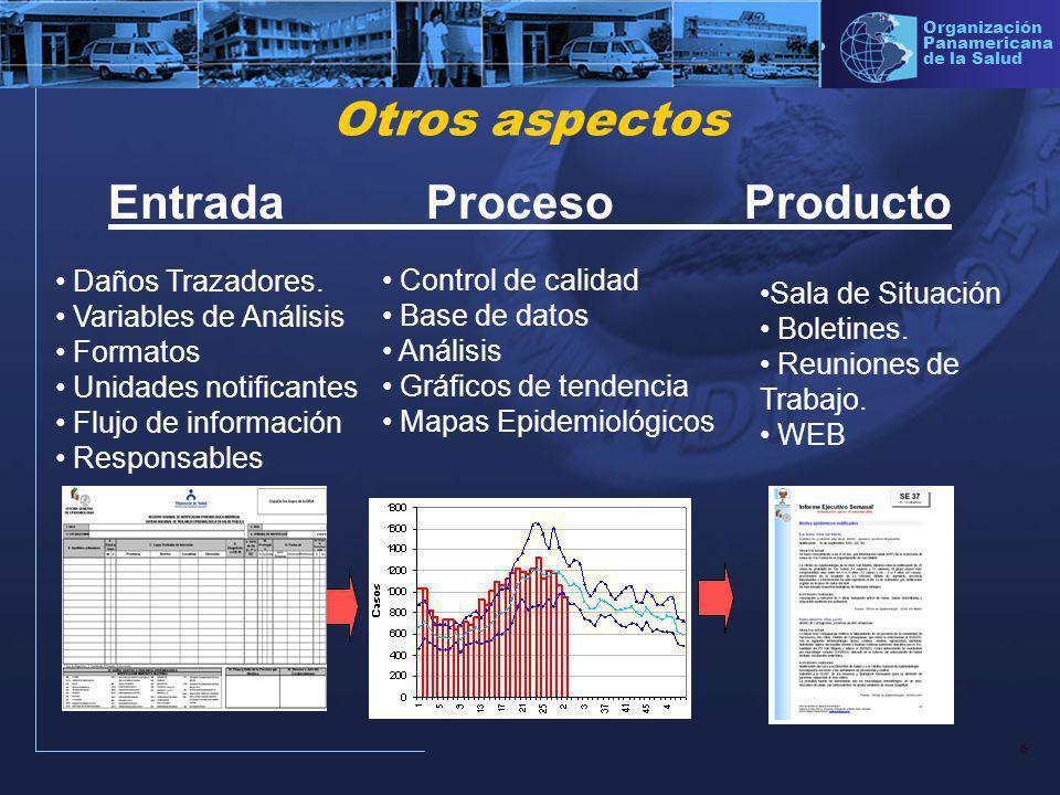 7 Organización Panamericana de la Salud Identificación de áreas de riesgo: Densidad poblacional Infraestructura para la atención de salud Localización geográfica Fuentes de suministro de agua Infraestructura básica Sistemas de drenaje Morbilidad y mortalidad previas al desastre