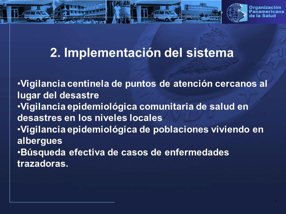10 Organización Panamericana de la Salud 3.