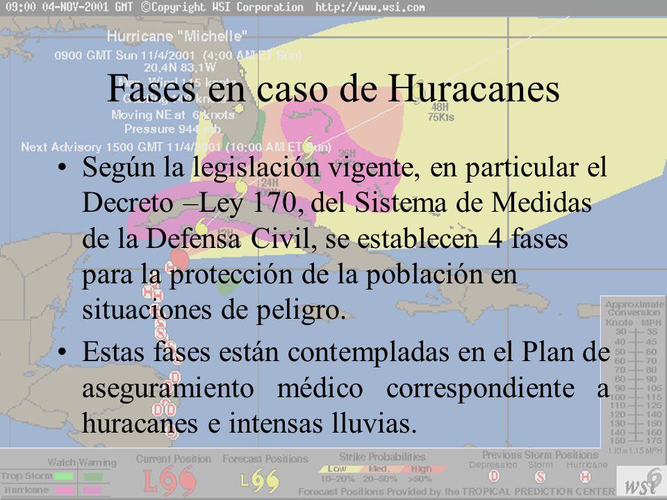 Fases en caso de Huracanes Según la legislación vigente, en particular el Decreto –Ley 170, del Sistema de Medidas de la Defensa Civil, se establecen