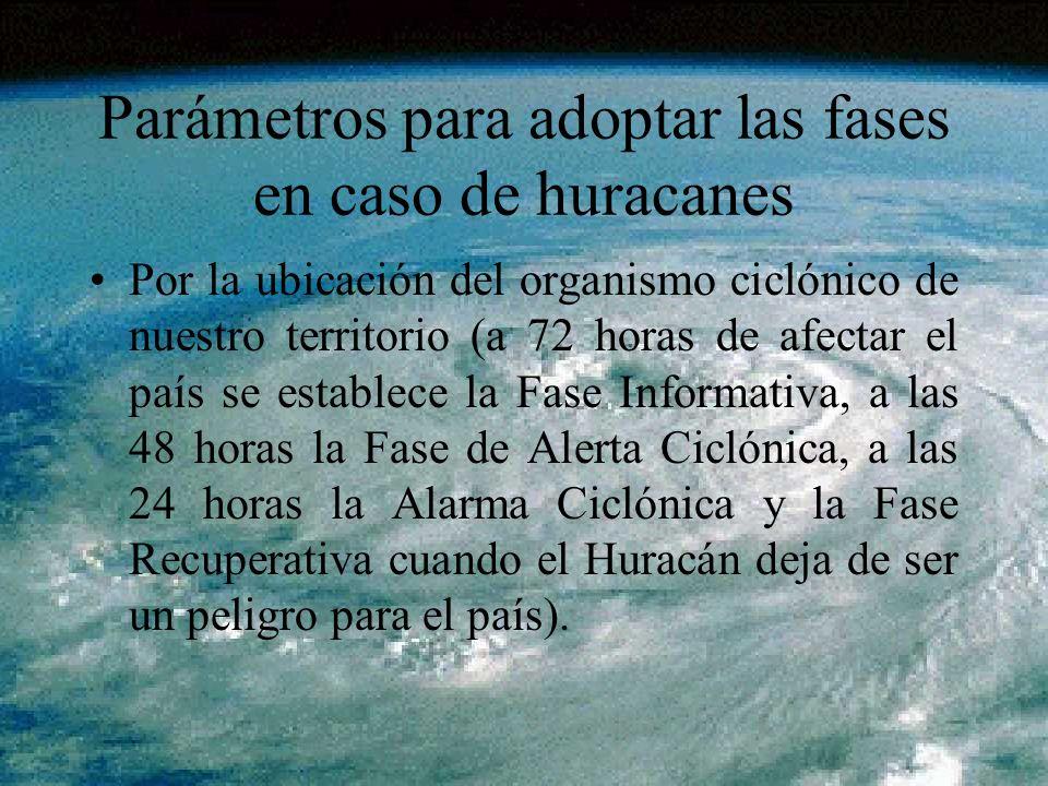 Parámetros para adoptar las fases en caso de huracanes Por la ubicación del organismo ciclónico de nuestro territorio (a 72 horas de afectar el país s