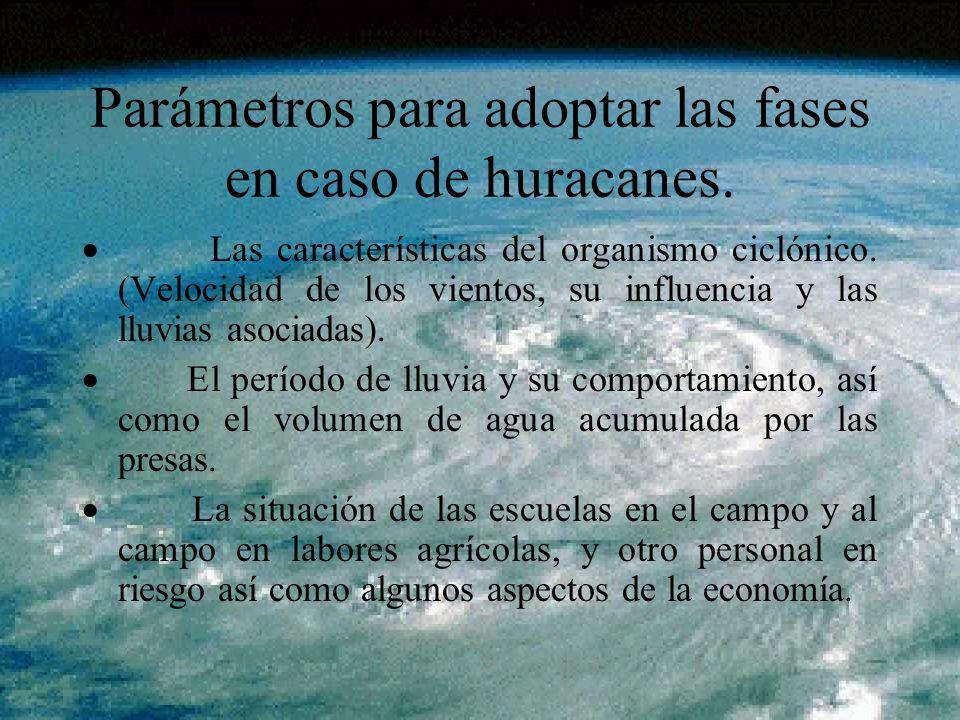 Parámetros para adoptar las fases en caso de huracanes. Las características del organismo ciclónico. (Velocidad de los vientos, su influencia y las ll