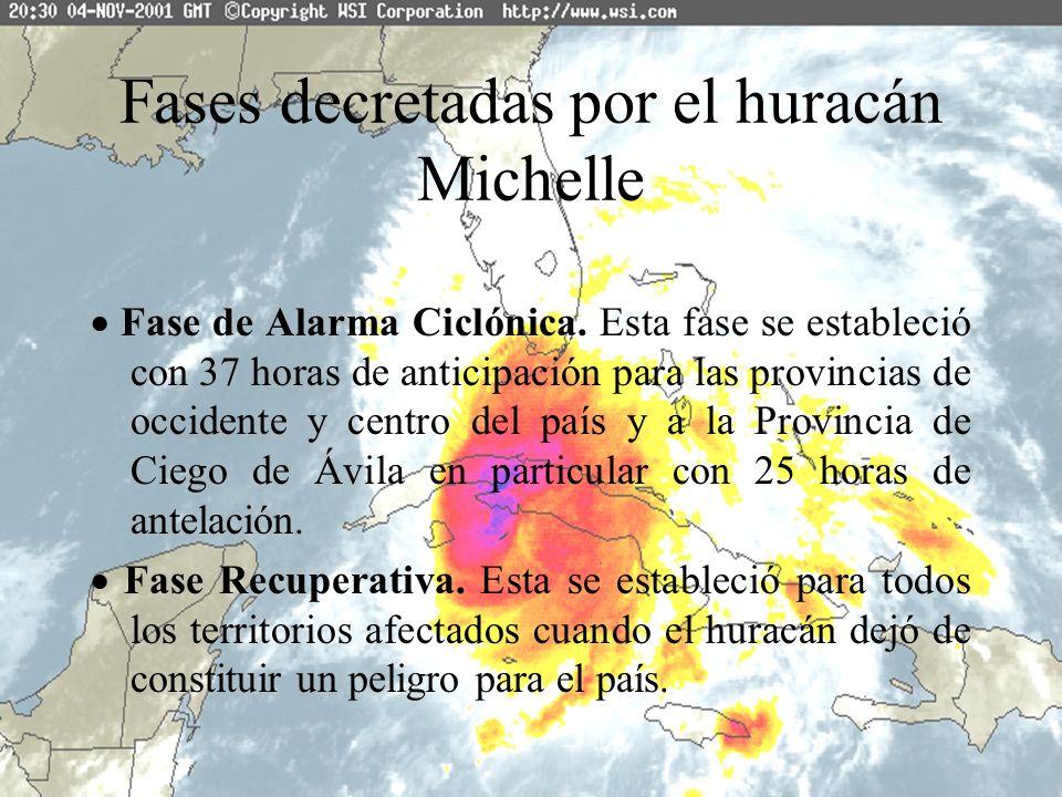 Fases decretadas por el huracán Michelle Fase de Alarma Ciclónica. Esta fase se estableció con 37 horas de anticipación para las provincias de occiden
