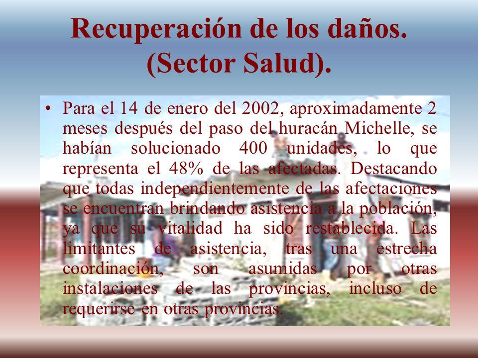 Recuperación de los daños. (Sector Salud). Para el 14 de enero del 2002, aproximadamente 2 meses después del paso del huracán Michelle, se habían solu