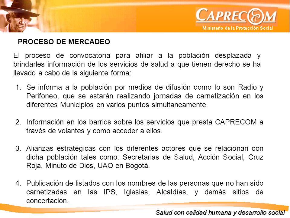 RED DE IPS NACIONAL I NIVEL896 II NIVEL138 III NIVEL66 Total general1100 CONTRATACIÓN DE RED