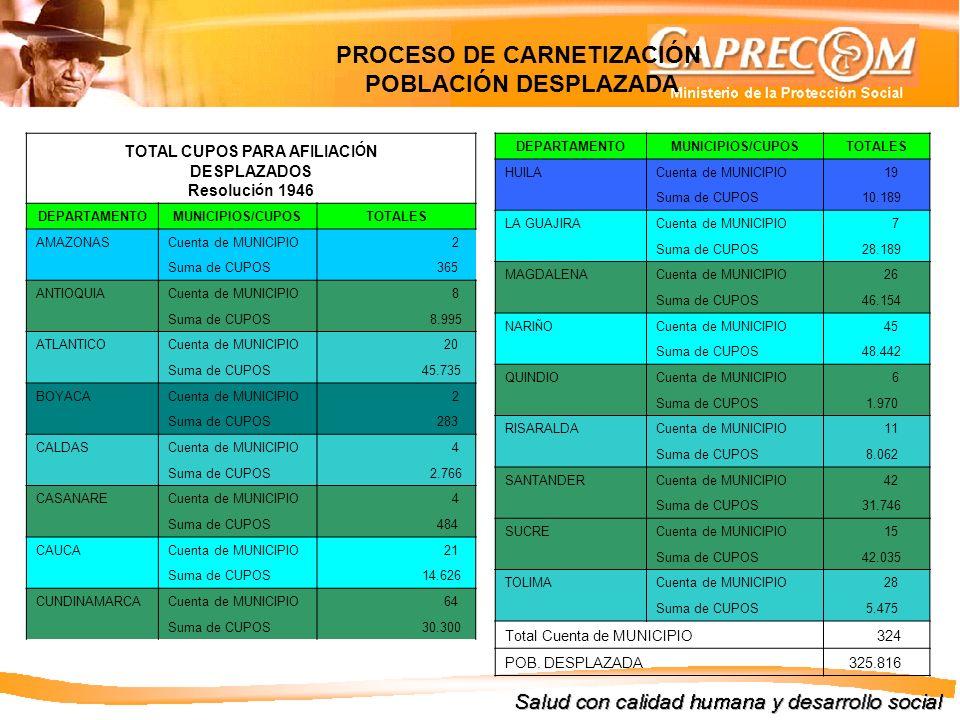 ANÁLISIS DEL RIESGO Y SALUD PÚBLICA Distribución de Población según Carga Económica Tabla No.