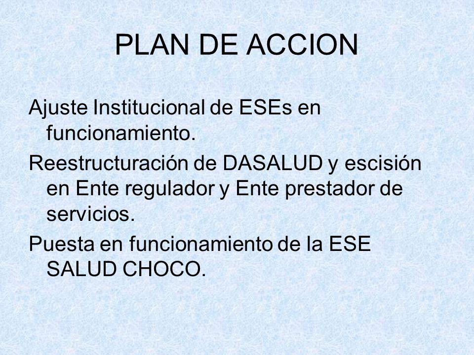 PLAN DE ACCION Ajuste Institucional de ESEs en funcionamiento. Reestructuración de DASALUD y escisión en Ente regulador y Ente prestador de servicios.