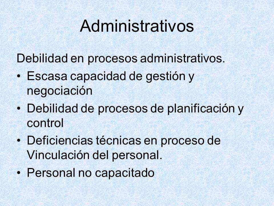 Administrativos Debilidad en procesos administrativos. Escasa capacidad de gestión y negociación Debilidad de procesos de planificación y control Defi