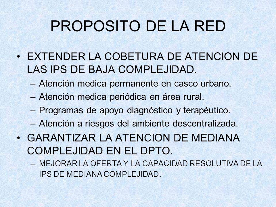 PROPOSITO DE LA RED EXTENDER LA COBETURA DE ATENCION DE LAS IPS DE BAJA COMPLEJIDAD. –Atención medica permanente en casco urbano. –Atención medica per