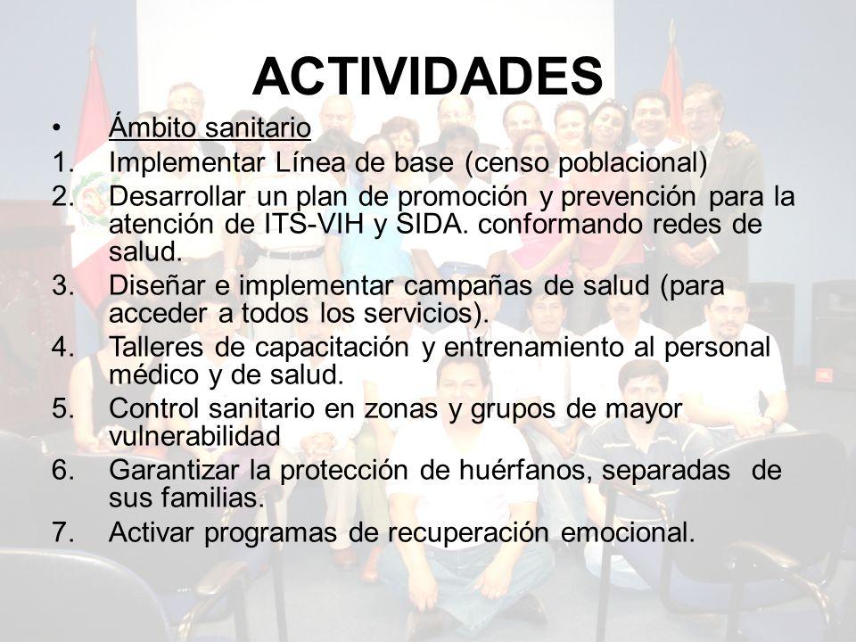 ACTIVIDADES Ámbito sanitario 1.Implementar Línea de base (censo poblacional) 2.Desarrollar un plan de promoción y prevención para la atención de ITS-VIH y SIDA.