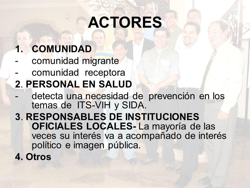 ACTORES 1.COMUNIDAD -comunidad migrante -comunidad receptora 2.