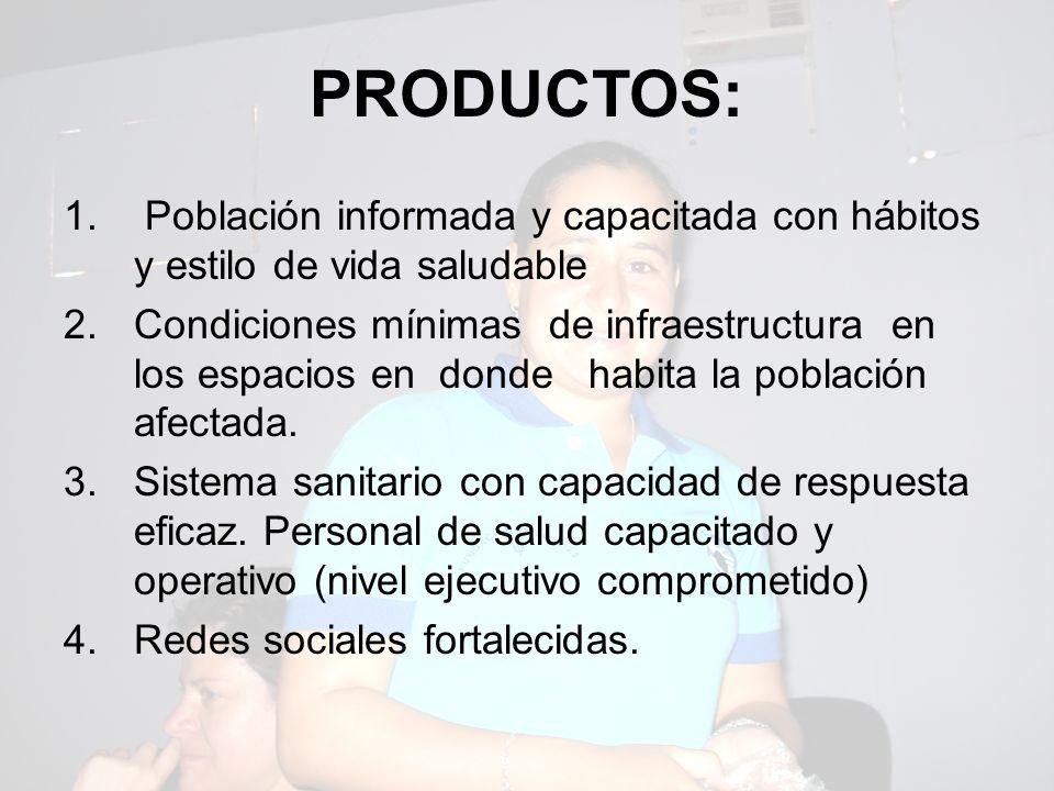 PRODUCTOS: 1.