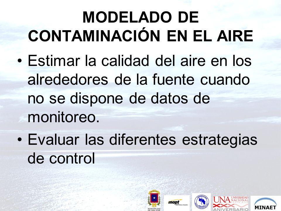 MODELADO DE CONTAMINACIÓN EN EL AIRE Estimar la calidad del aire en los alrededores de la fuente cuando no se dispone de datos de monitoreo. Evaluar l