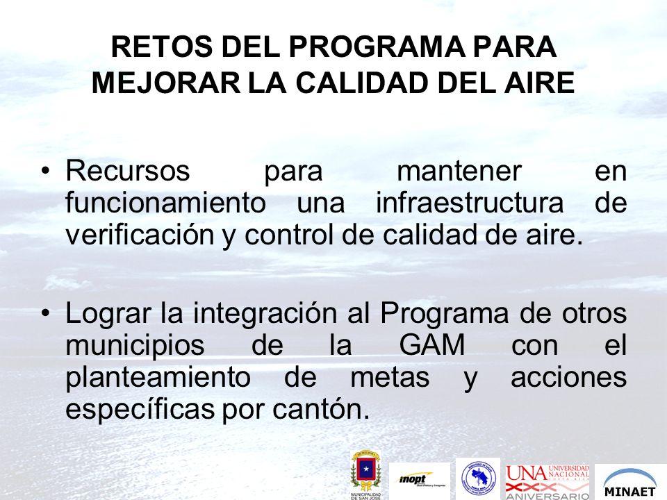 RETOS DEL PROGRAMA PARA MEJORAR LA CALIDAD DEL AIRE Recursos para mantener en funcionamiento una infraestructura de verificación y control de calidad