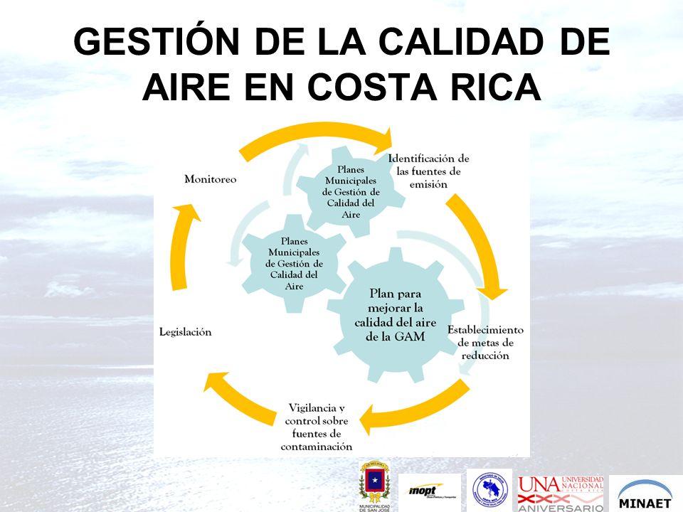 GESTIÓN DE LA CALIDAD DE AIRE EN COSTA RICA