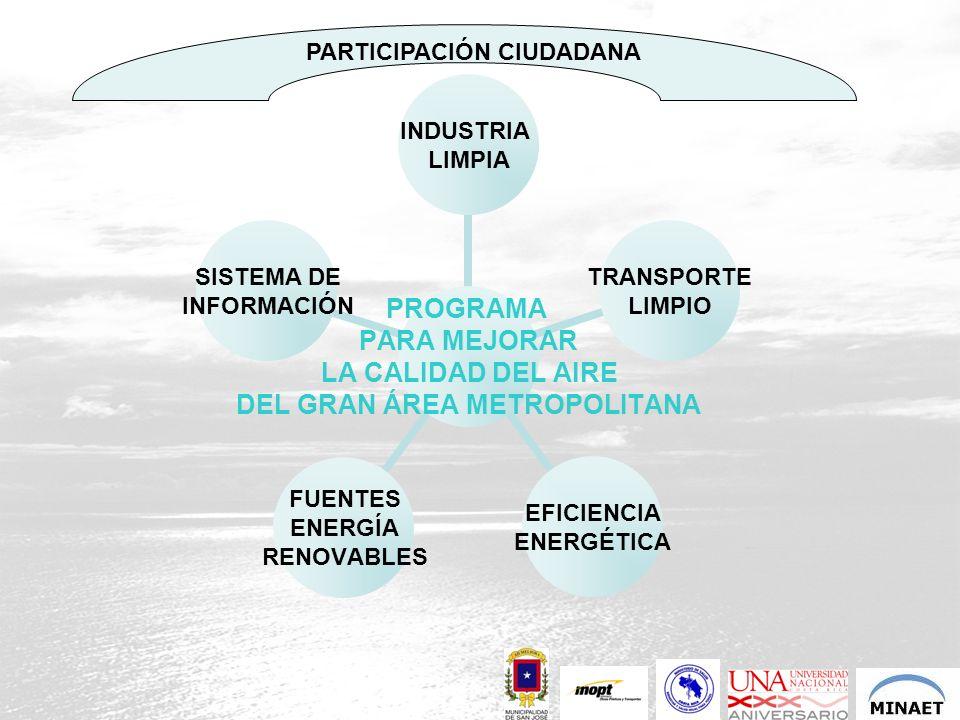 PROGRAMA PARA MEJORAR LA CALIDAD DEL AIRE DEL GRAN ÁREA METROPOLITANA INDUSTRIA LIMPIA TRANSPORTE LIMPIO EFICIENCIA ENERGÉTICA FUENTES ENERGÍA RENOVAB
