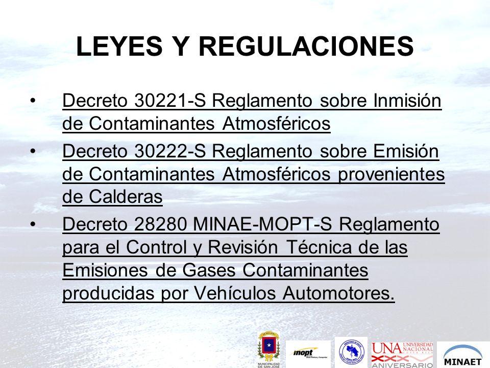 LEYES Y REGULACIONES Decreto 30221-S Reglamento sobre Inmisión de Contaminantes Atmosféricos Decreto 30222-S Reglamento sobre Emisión de Contaminantes