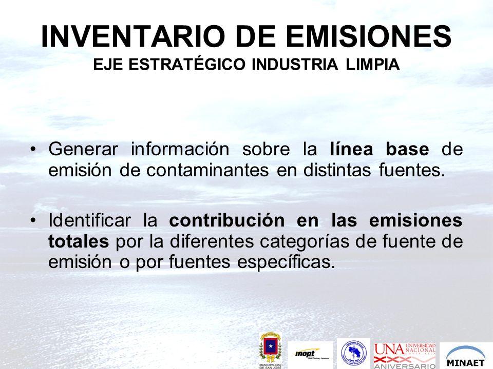 INVENTARIO DE EMISIONES EJE ESTRATÉGICO INDUSTRIA LIMPIA Generar información sobre la línea base de emisión de contaminantes en distintas fuentes. Ide