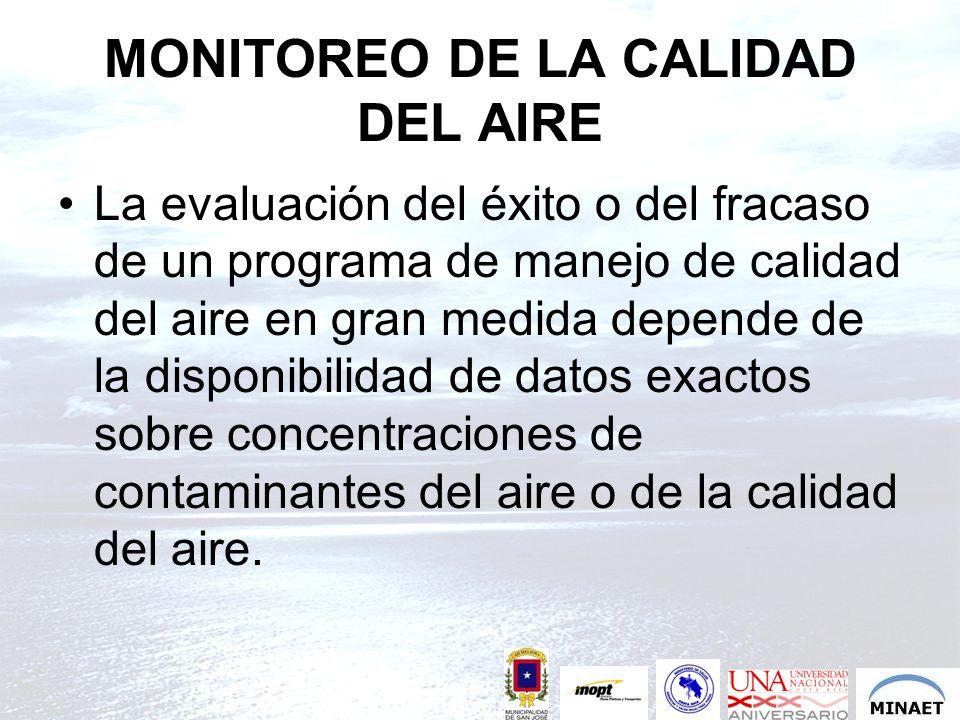 MONITOREO DE LA CALIDAD DEL AIRE La evaluación del éxito o del fracaso de un programa de manejo de calidad del aire en gran medida depende de la dispo