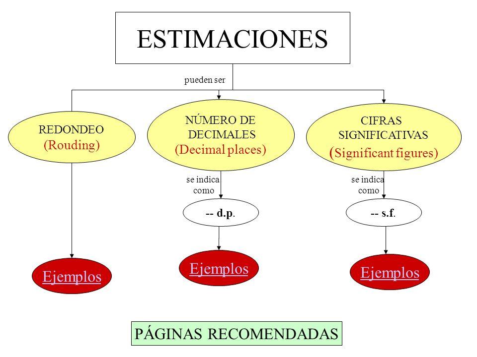 ESTIMACIONES REDONDEO (Rouding) NÚMERO DE DECIMALES (Decimal places) CIFRAS SIGNIFICATIVAS ( Significant figures) -- d.p.-- s.f. pueden ser se indica