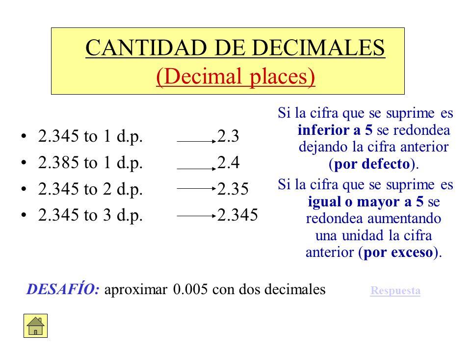 2.345 to 1 d.p. 2.3 2.385 to 1 d.p. 2.4 2.345 to 2 d.p. 2.35 2.345 to 3 d.p. 2.345 Si la cifra que se suprime es inferior a 5 se redondea dejando la c