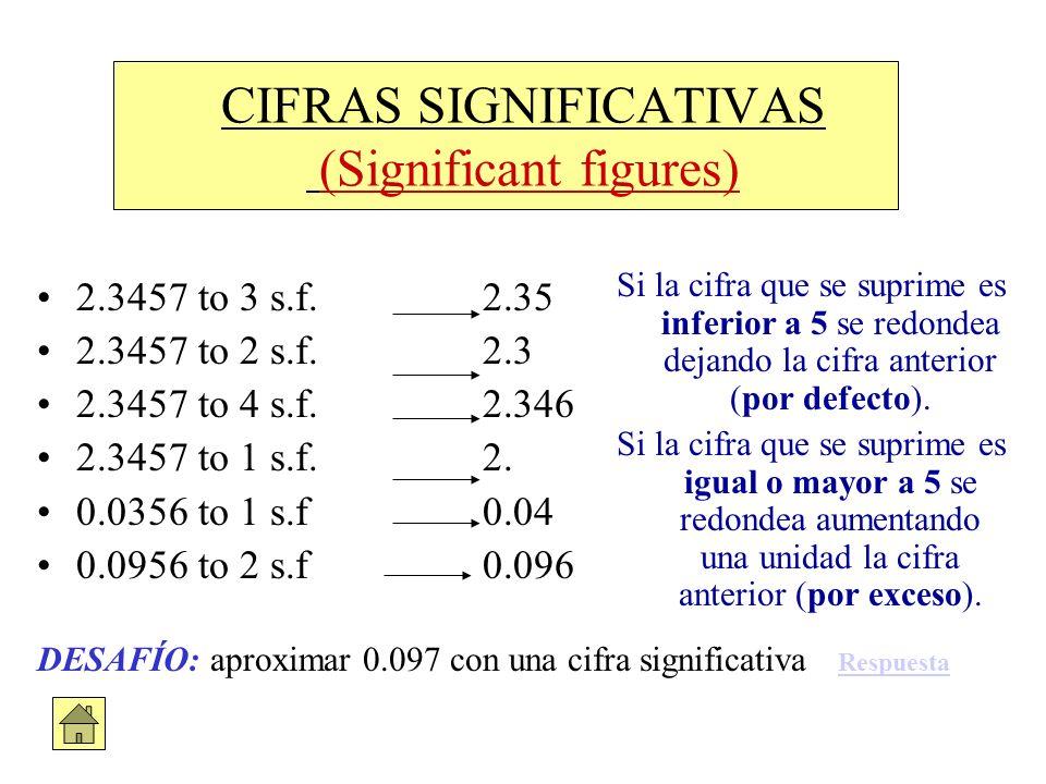 2.3457 to 3 s.f. 2.35 2.3457 to 2 s.f. 2.3 2.3457 to 4 s.f. 2.346 2.3457 to 1 s.f. 2. 0.0356 to 1 s.f 0.04 0.0956 to 2 s.f 0.096 Si la cifra que se su