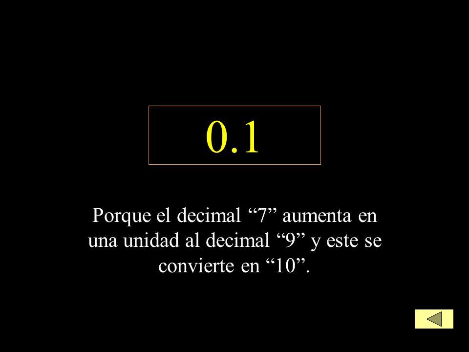 0.1 Porque el decimal 7 aumenta en una unidad al decimal 9 y este se convierte en 10.