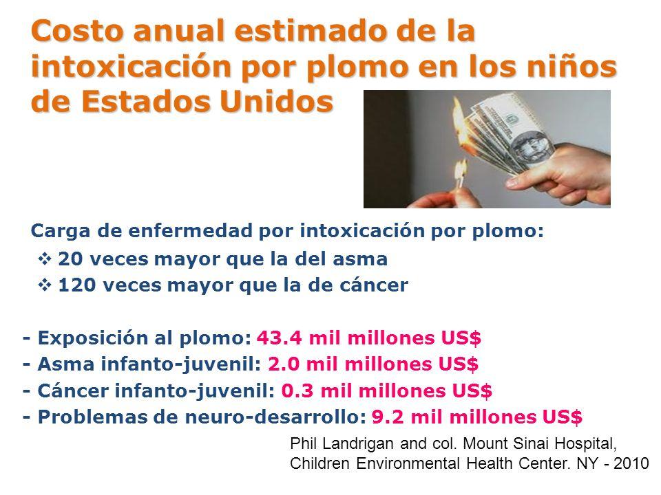 Costo anual estimado de la intoxicación por plomo en los niños de Estados Unidos Carga de enfermedad por intoxicación por plomo: 20 veces mayor que la