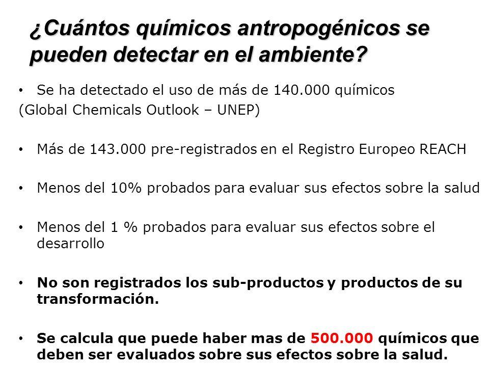 ¿Cuántos químicos antropogénicos se pueden detectar en el ambiente? Se ha detectado el uso de más de 140.000 químicos (Global Chemicals Outlook – UNEP
