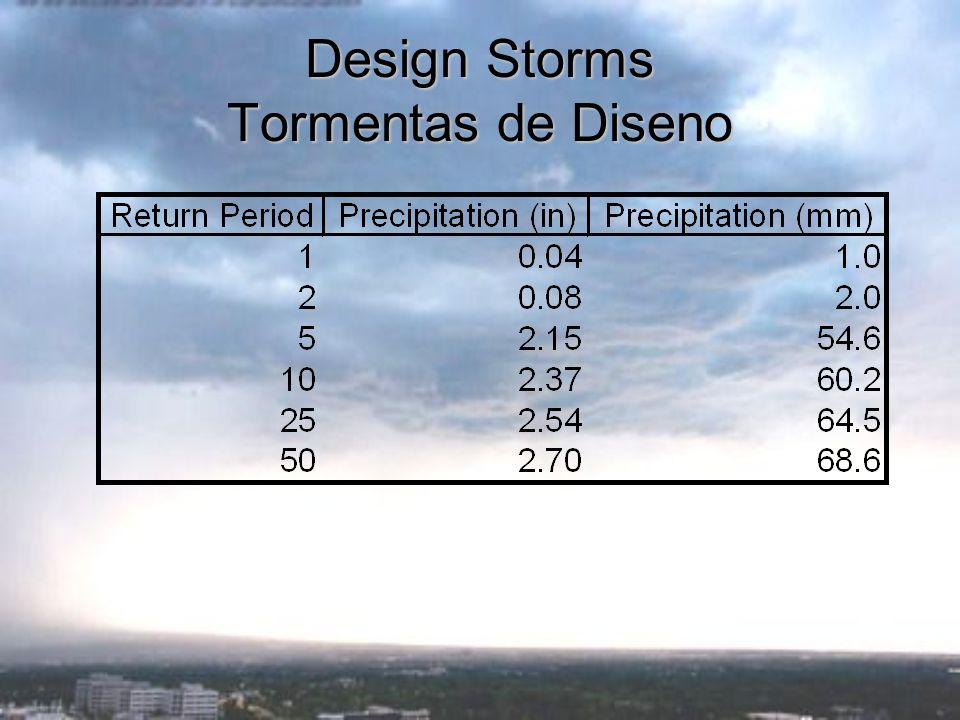 Design Storms Tormentas de Diseno
