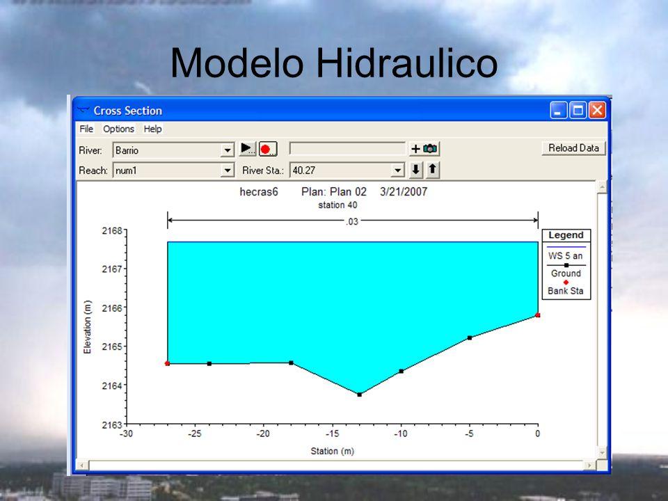 Modelo Hidraulico