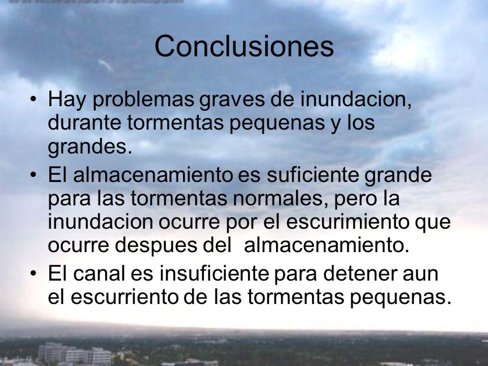 Conclusiones Hay problemas graves de inundacion, durante tormentas pequenas y los grandes.