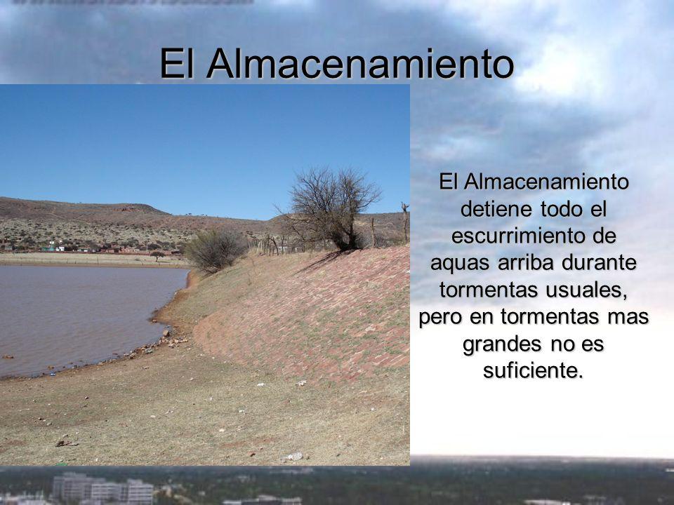 Objetivos del Proyecto Modificar el modelo para que incluya los effectos de la carratera y el almacenamiento.