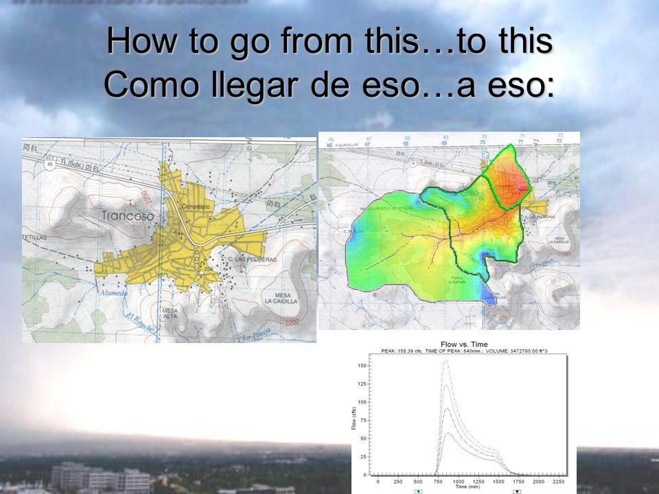 Results- Flow at the Road Resultados – Flujo a la Calle
