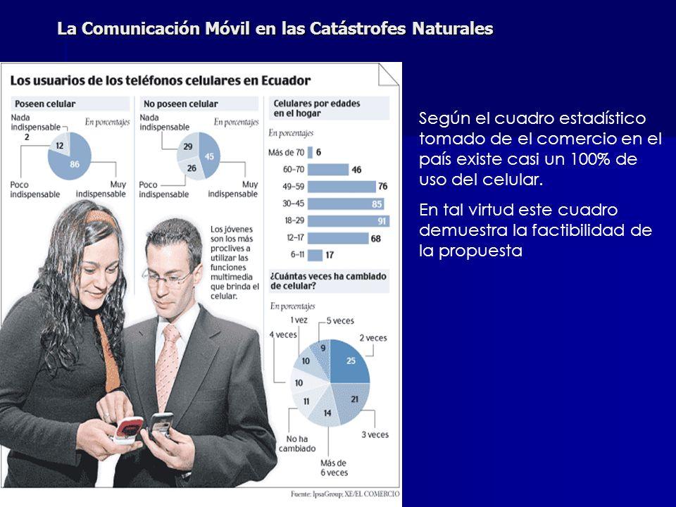 La Comunicación Móvil en las Catástrofes Naturales Según el cuadro estadístico tomado de el comercio en el país existe casi un 100% de uso del celular