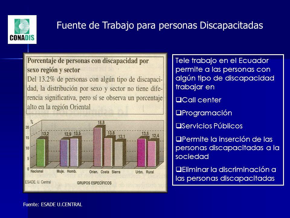 Fuente de Trabajo para personas Discapacitadas Tele trabajo en el Ecuador permite a las personas con algún tipo de discapacidad trabajar en Call cente