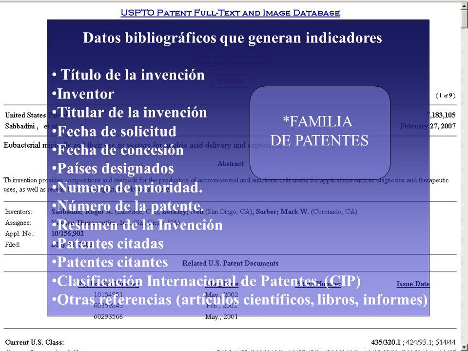 11 Datos bibliográficos que generan indicadores Título de la invención Inventor Titular de la invención Fecha de solicitud Fecha de concesión Países d