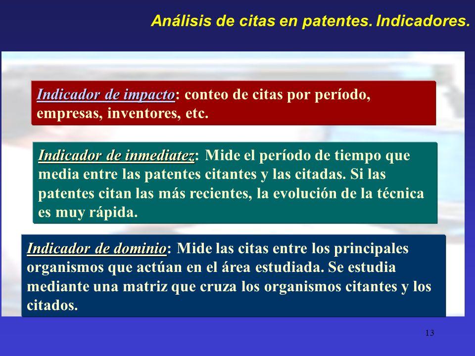 13 Análisis de citas en patentes. Indicadores. Indicador de impacto Indicador de impactoIndicador de impacto Indicador de impacto: conteo de citas por