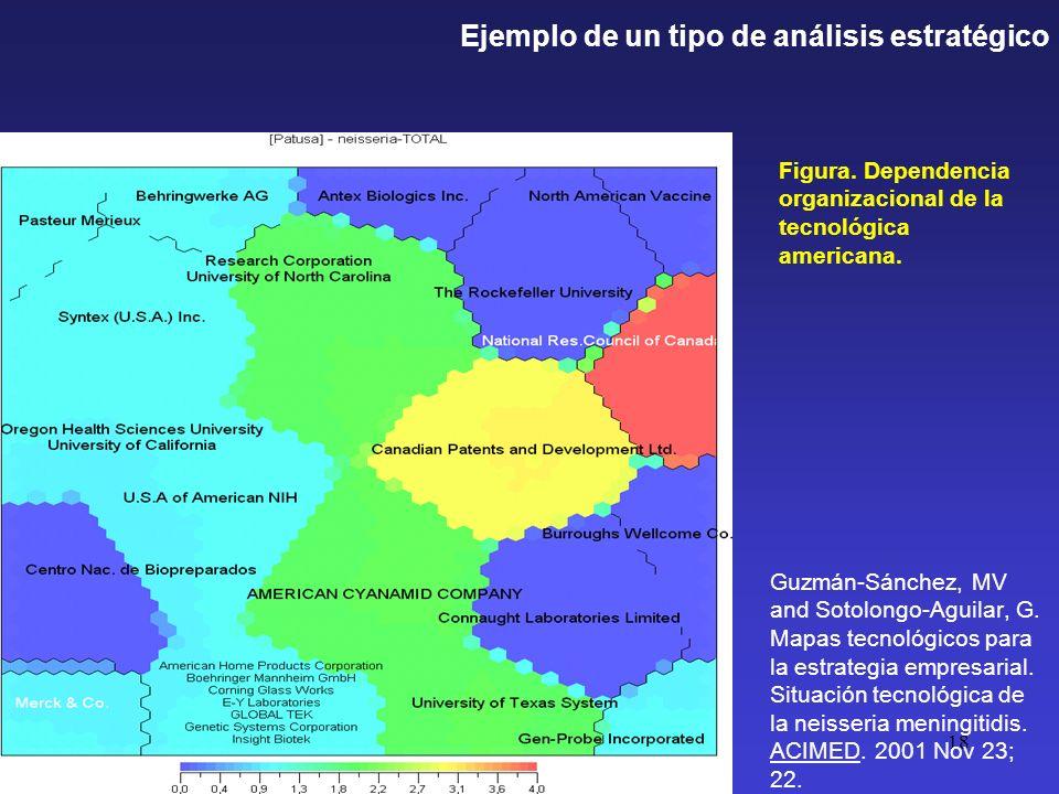18 Guzmán-Sánchez, MV and Sotolongo-Aguilar, G. Mapas tecnológicos para la estrategia empresarial. Situación tecnológica de la neisseria meningitidis.